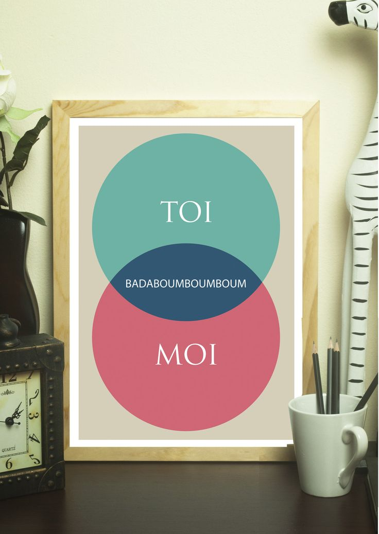 Affiche Diagramme de Venn - couleurs : Affiches, illustrations, posters par rgb