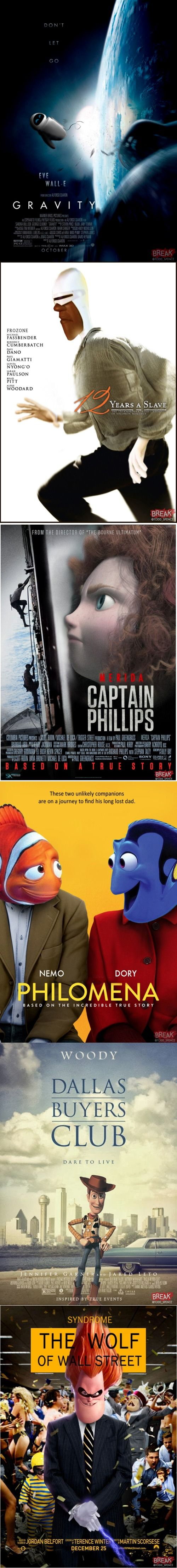 If Pixar characters were in Oscar Nominated Movies 2014