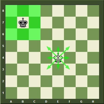 Solid info to get your youngsters or anyone started on the marvelous game of chess, then start shopping for Christmas, and gather round the table! We ship FREE Ground in Cont U.S.! Basic Chess Moves For Beginners – Browse this page for the basic chess moves for beginners with an explanation and diagrams to help the beginning chess player.
