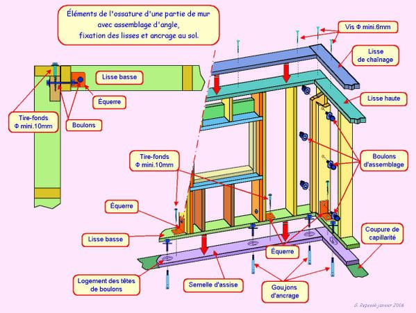Best Maison Structure Bois Images On   Carpentry Log