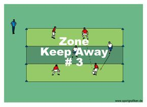 Advanced Moving Soccer Drills For Passing And Maintaining Possession