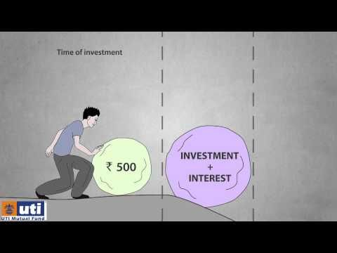 Why Systematic Investment Plan