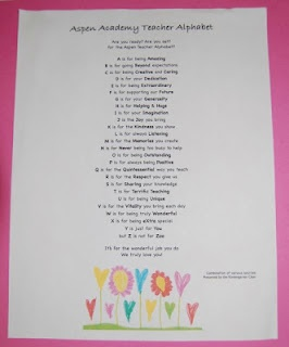 The ABC's of your teacher! Great teacher appreciation gifts