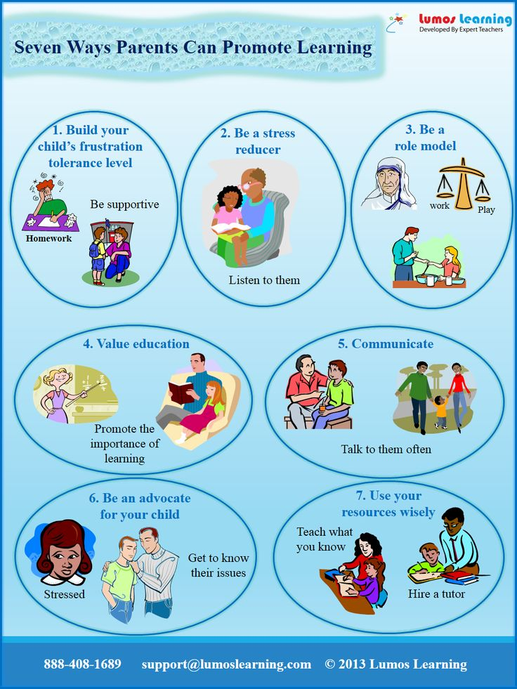 Seven ways in which parents can promote learning.