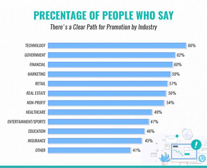 Best Employee Perks Factors That Influence Job Satisfaction