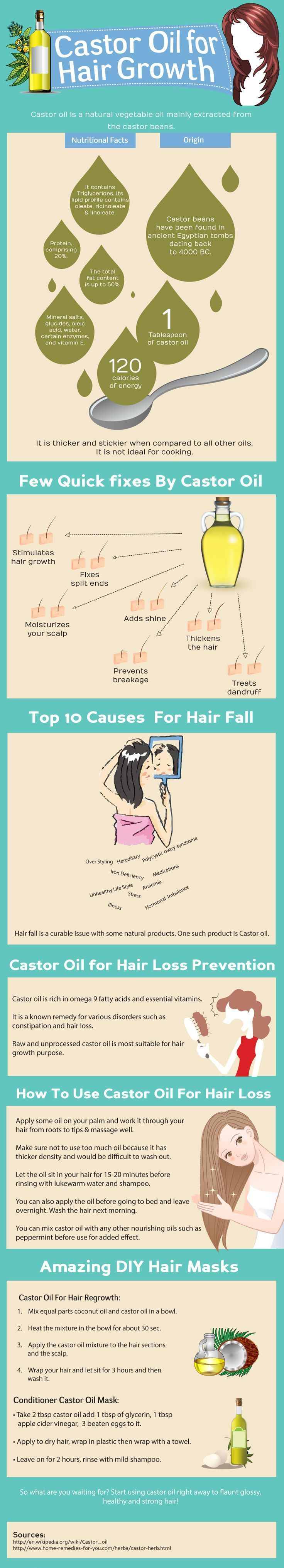 Finding the Roots of Hair Loss Hair loss in women can be triggered by about 30 different medical conditions, as well as several lifestyle factors. Sometimes no specific cause can be found. As a starting point, hair loss experts recommend testing for thyroid problems and hormone imbalances. In many cases, hair will grow back once the cause is addressed.