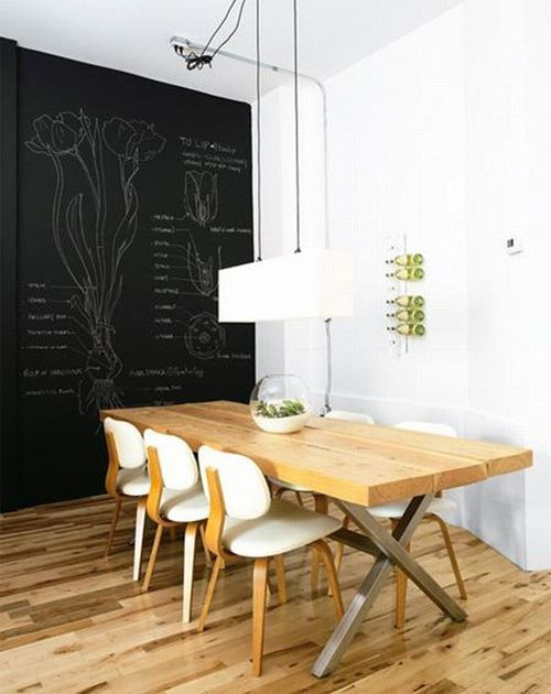 chalkboard wall in dining room