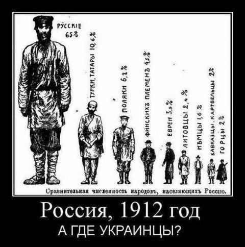 Украинцы в США: Россия правильно сделала, что забрала Крым