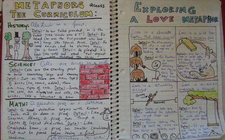 """Metaphors and Writing Notebooks...I like how the kids had to """"prove"""" why each metaphor made sense."""