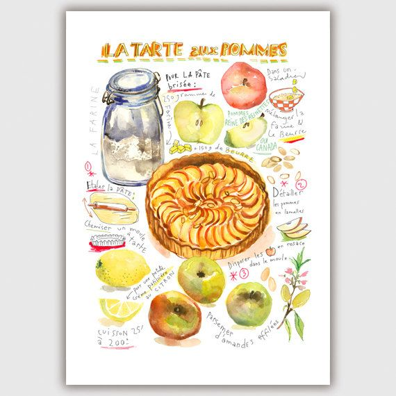 French Apple Tart recipe print, Illustrated recipe poster, Kitchen art, Watercolor painting, French kitchen decor, Bakery wall art, Food art – くまこ