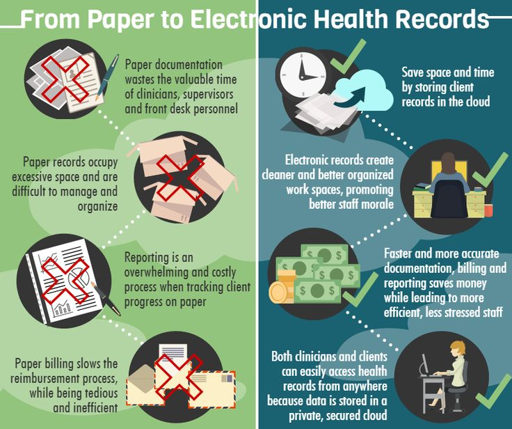 Paper Medical Records Vs Electronic Health Records