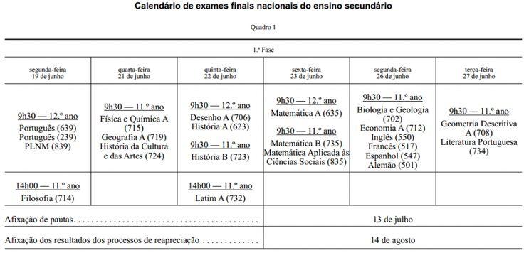 2016-17-exames-finais-nacionais
