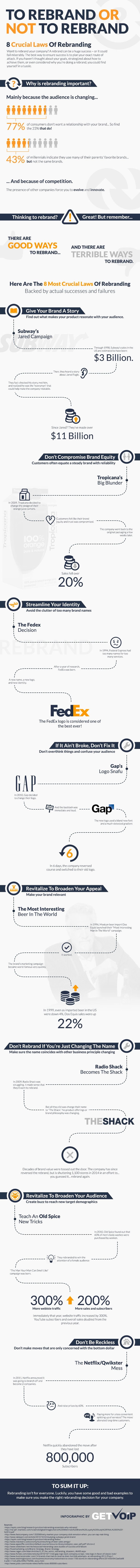 The 8 Must-Follow Rules for Rebranding Your Company (Infographic)