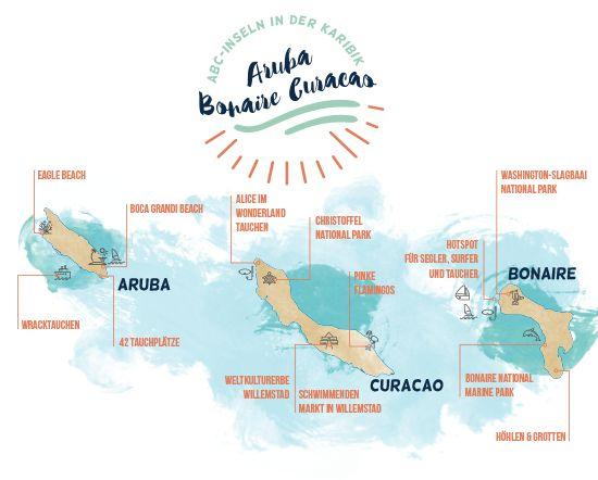 Highlights der karibischen ABC-Inseln >Aruba-Bonaire-Curacao<
