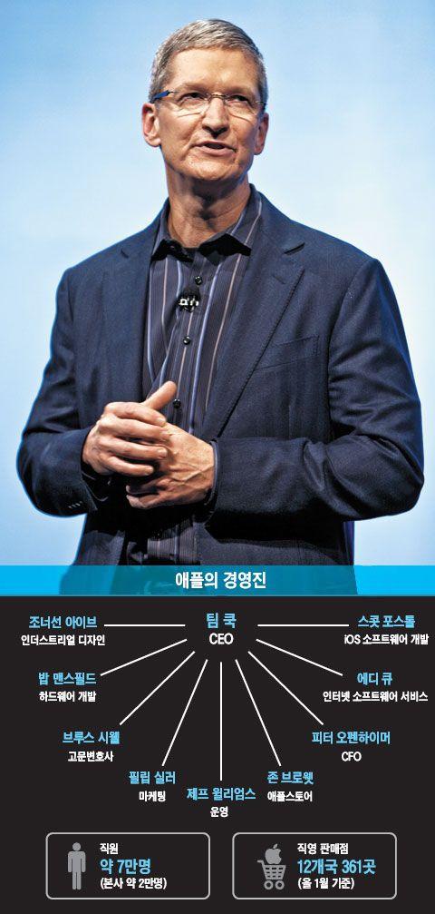 애플 디자인 최우선·CEO 1인 집중 '중앙 통제형 조직'