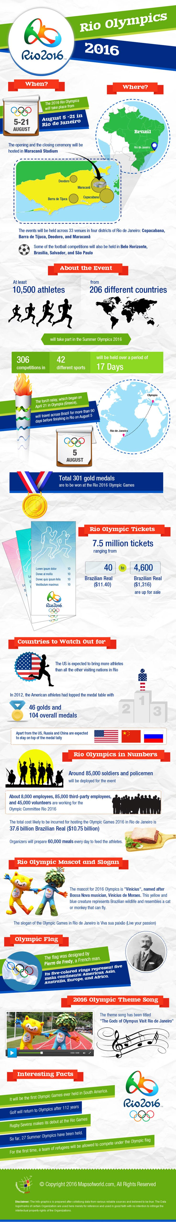 30 best sports infographics images on pinterest infographics