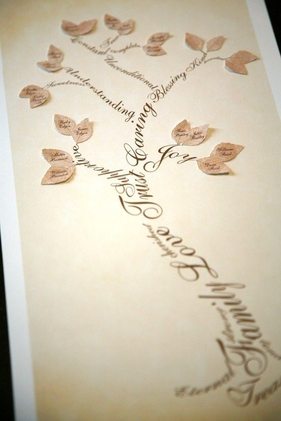 Family tree...this would be a great tattoo with names in the leaves
