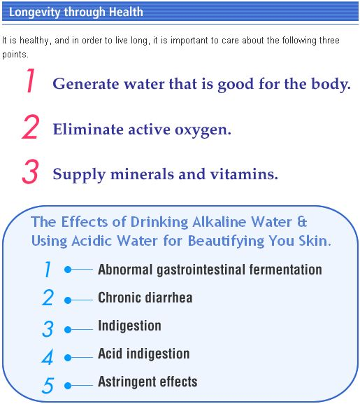 The Effects of Drinking Alkaline Water & Using Acidic Water for Beautifying Your Skin #AlkalineWater #IonizedWater #Healthy #Water #HealthBenefit #Antioxidants #Hydration