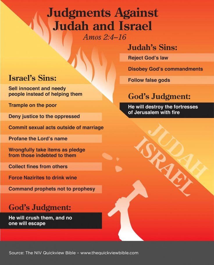 Het oordeel van God over Juda en Israel, kenbaar gemaakt door de profeet Amos // Judgements Against Judah and Israel (Amos)