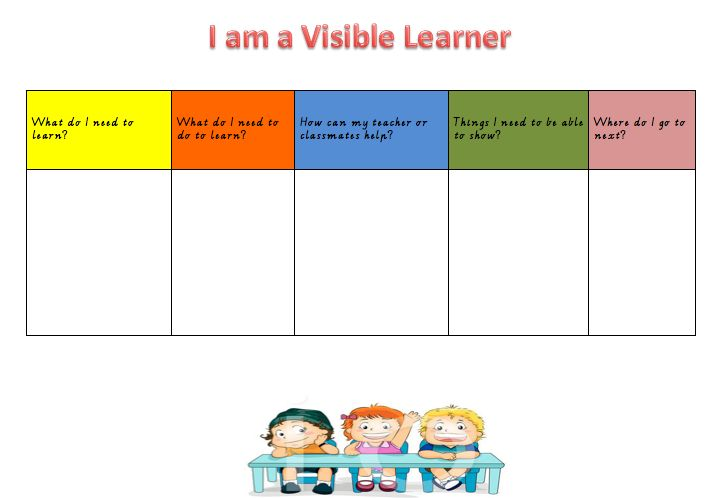 I am a visible learner