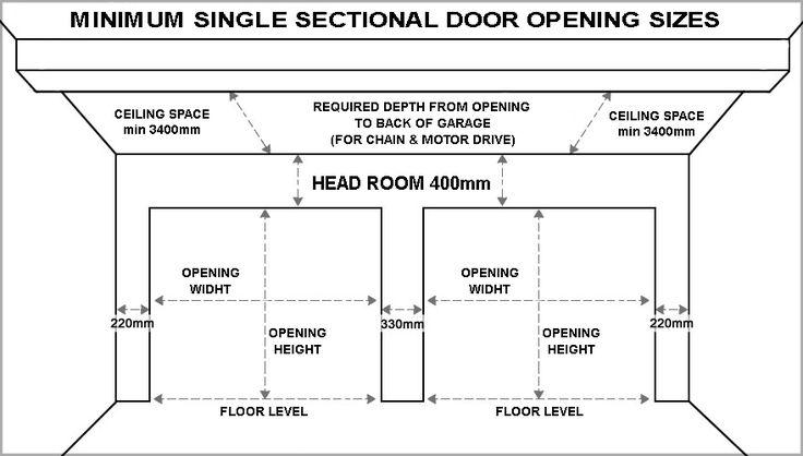standard garage door sizes single amp double roller doors sectional car dimensions size floor plans for dealers