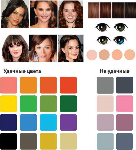 "Dark ""Fall""   - People with dark brown hair. Bright tsvetotip with light skin with red-red midtone. Expressive eyes."