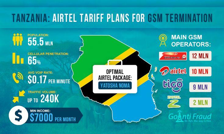 """VoIP терминация в Танзании: тарифные планы Airtel   Танзания - это отличный выбор как для начинающего, так и для более """"продвинутого"""" терминатора. Это направление пользуется высоким спросом среди компаний-оригинаторов, которые готовы купить роуты для приземления живого трафика в стране ... read more =>https://goo.gl/uhNXFh"""
