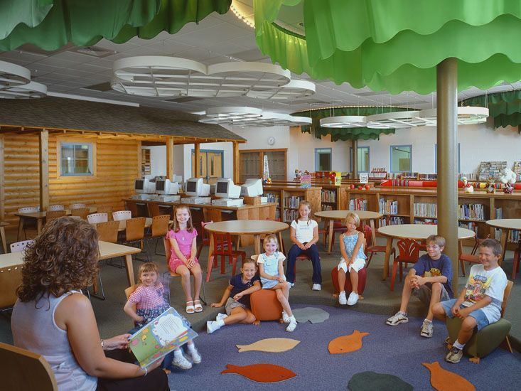 Image result for decorate school library