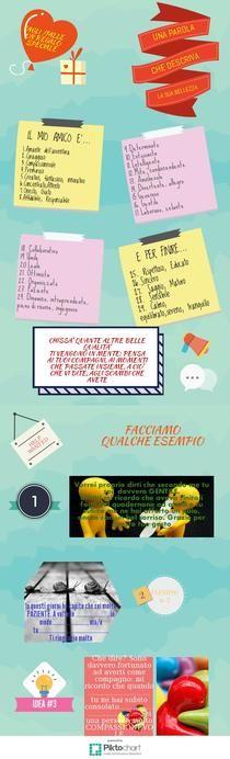 DONA UNA PAROLA | Piktochart Infographic Editor