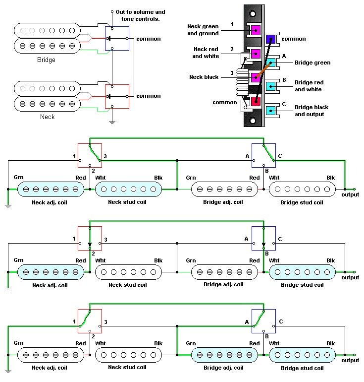 5-way super switch schematic - google search | guitar wiring diagrams |  guitar pickups, guitar diy, guitar rig