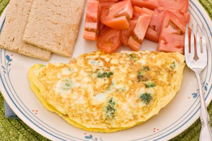 Healthy breakfast for weight loss.