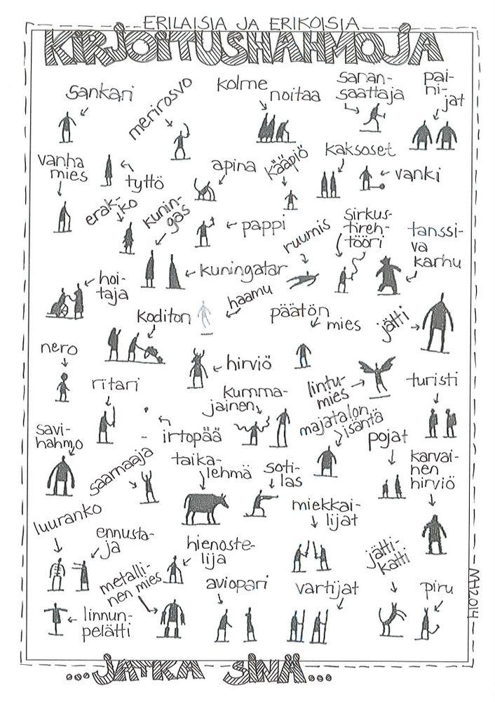 Erilaisia hahmoja kirjoittamisen / kertomisen inspikseksi.