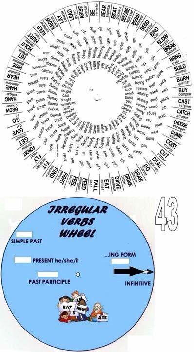 Printable irregular verbs wheel … | salva | Verbo…