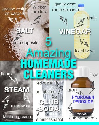 DIY Top 5 Amazing Homemade Multicleaners all made in 5 Minutes or Less ! Saves lots of Time and Money !!