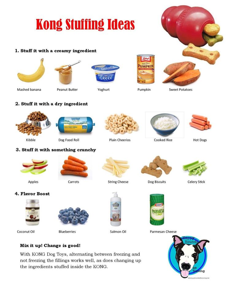 Kong stuffing.  Dogs will love them. Dog treat. Dogs ; Food. Puppy , chewing, mental  stimulation, treat  Facebook.com/happyhoundsk9training