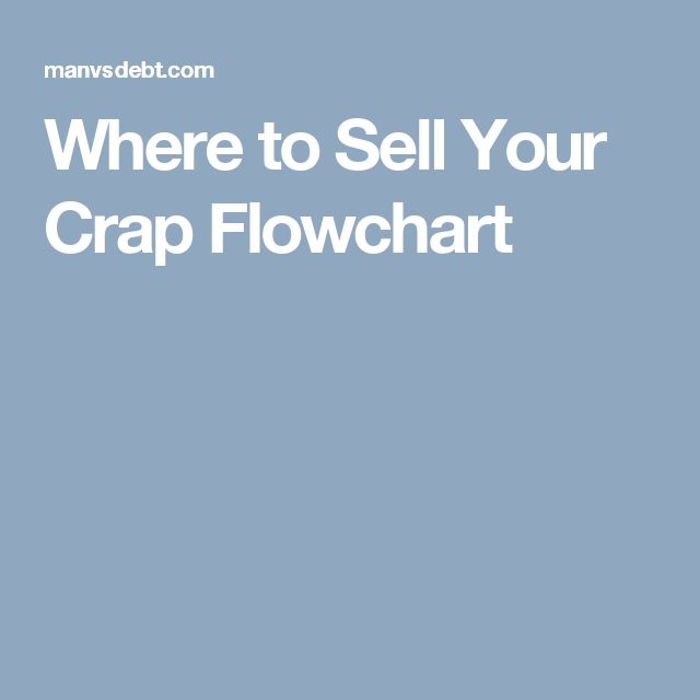 Where to Sell Your Crap Flowchart
