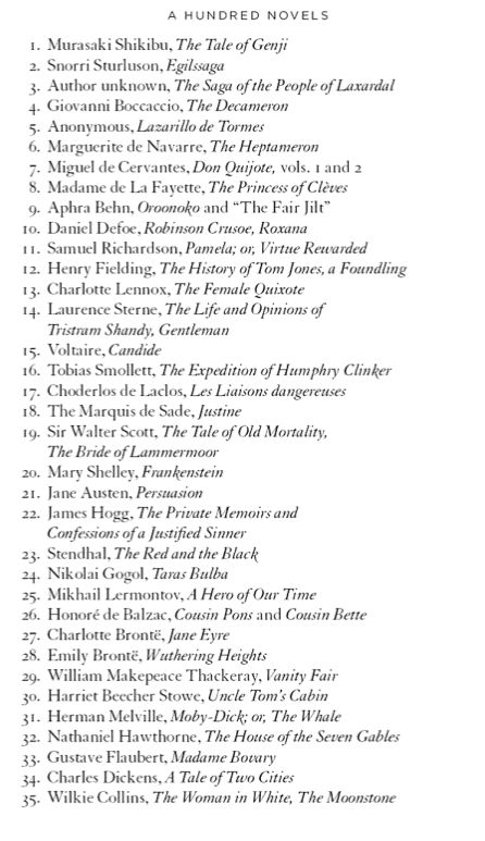 Smiley, Jane. 13 Ways of Looking at a Novel. - Reading list of 100 books to read 1-35