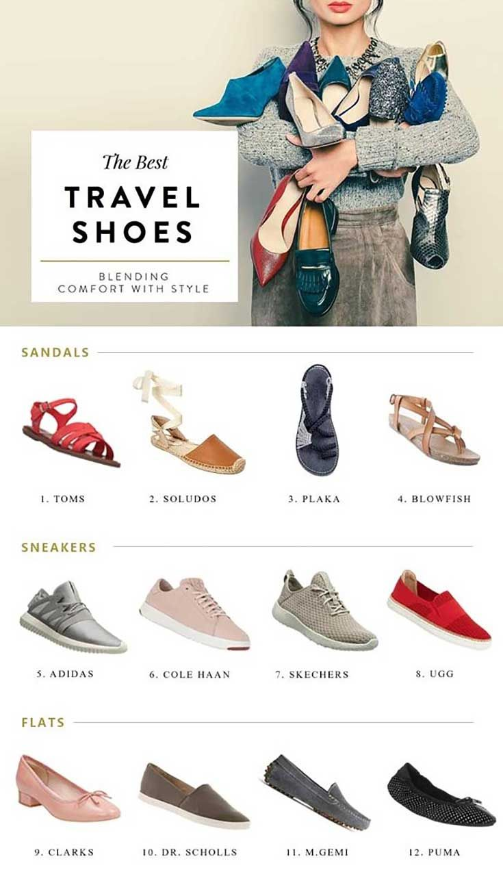 the best travel shoes for women, comfortable stylish walking shoes for travel, travel packing, travel checklist, packing for vacation, vacation outfits, best shoes for travel, best flats for walking, cute flats, cute sandals, spring sandals, spring outfits, spring break travel, sandals for travel, comfortable flats, comfortable sandals, sneakers for travel,