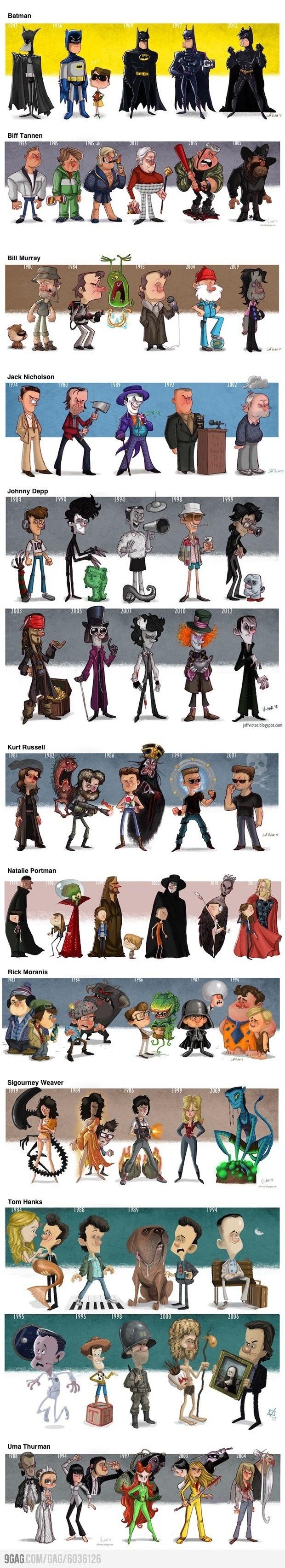 Infografía en caricatura de como han evolucionado algunos artistas.