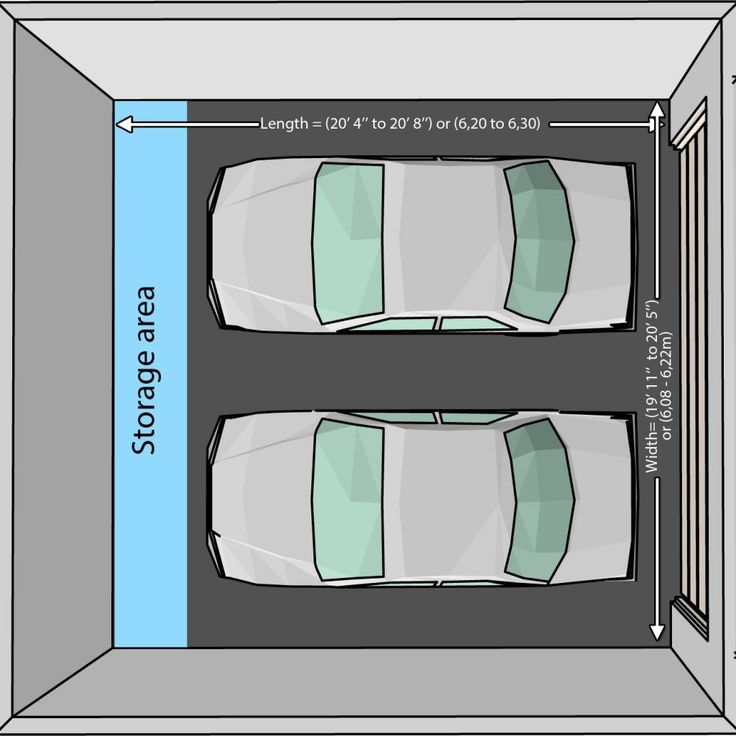 Standard Garage Door Sizes: Standard Heights And Weights | The standard garage door sizes are changed, contingent upon the kind of garage door you plan to introduce. Today, we will quickly clarify the standard sizes for some garage doors sorts. Check them ou