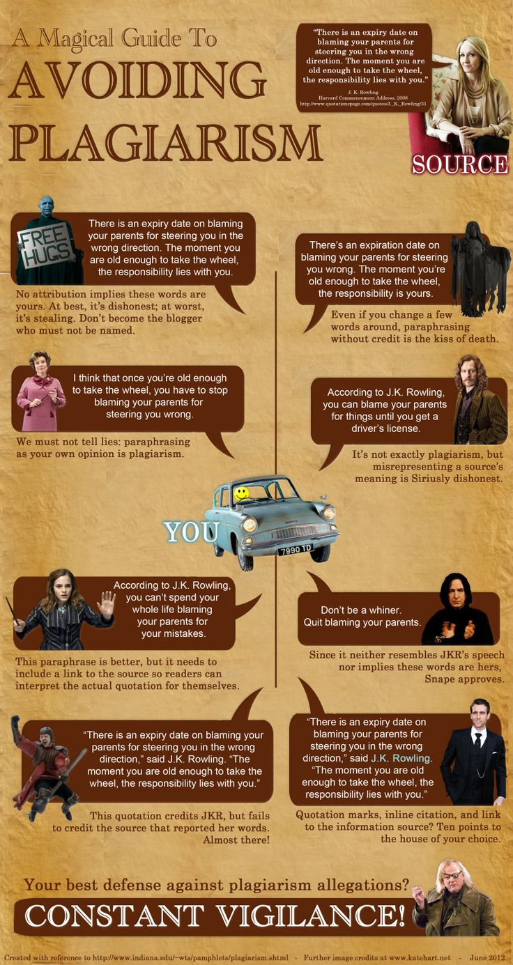 Citing Sources: A Quick and Graphic Guide on avoiding Plagiarism (using J.K Rowling as a source!)   # Pin++ for Pinterest #