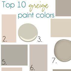 Colors Include: 1. Sherwin Williams Mega Greige 2. Valspar Woodrow Wilson Putty 3. Benjamin Moore Hazy Skies 4. Sherwin Williams Canvas Tan ...