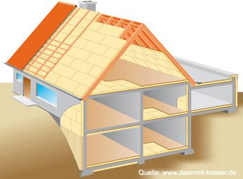36 best hempcrete images on pinterest hemp tiny houses for Foam home construction