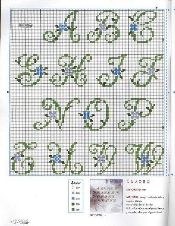 abecedarios a punto de cruz (pág. 21) | Aprender manualidades es facilisimo.com