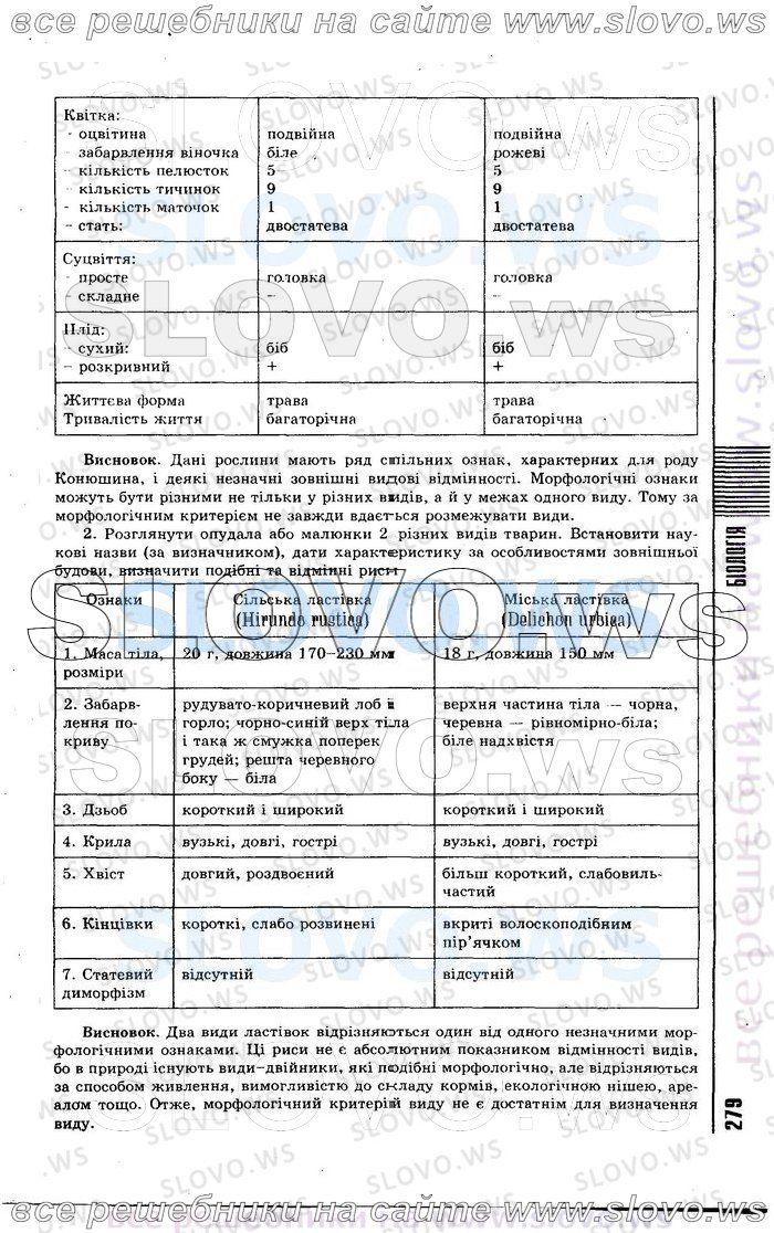 Гдз по русскому языку м.м.разумовской класс издание 11 переработанное