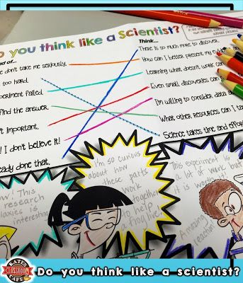 17 best ideas about science process skills on pinterest science anchor charts 5th grade. Black Bedroom Furniture Sets. Home Design Ideas
