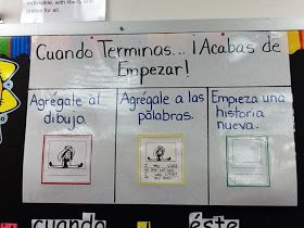 Spanish anchor chart: When you're done, you've just begun!