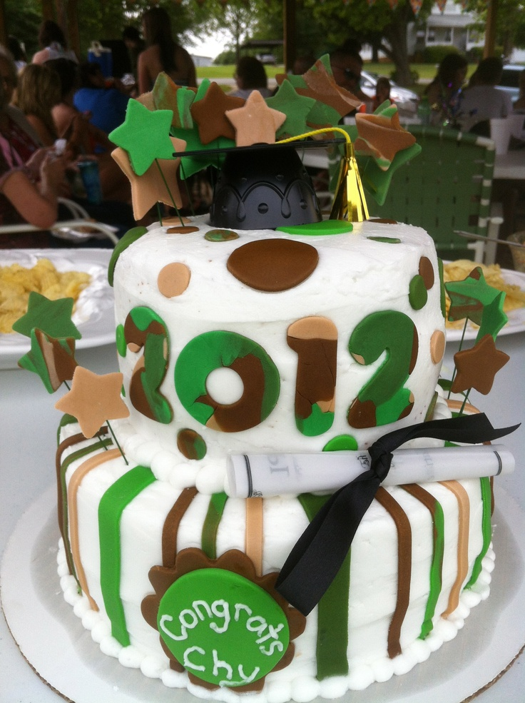 Graduation Cake Ideas For
