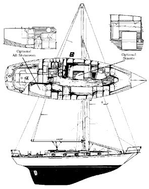 "Specifications L.O.D.:	40' 2"" L.W.L.:	30' 0"" Beam:	11' 8"" Draft:	5' 8"" Displacement:	19,500 lbs. Ballast:	7,600 lbs Sail Area:	Cutter 776 sq. ft. Designer:	Carl Alberg Mast above W.L.:	53' 6"" Years Built	1984 - 1989 Nr. Built	16 (numbers include the Custom 40)"