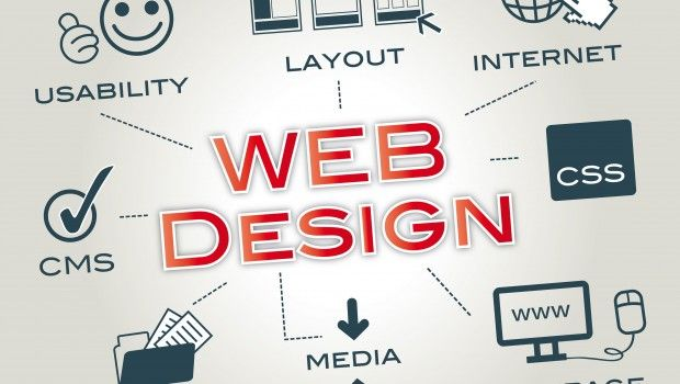Web Design Course In Surat Is Leading Web Designing Training Institute In Surat Which Given 100 Job With Learn Web Design Web Design Agency Web Design Company